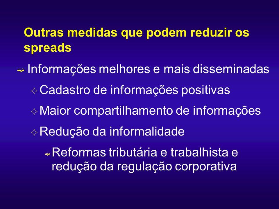 Outras medidas que podem reduzir os spreads ë Informações melhores e mais disseminadas G Cadastro de informações positivas G Maior compartilhamento de