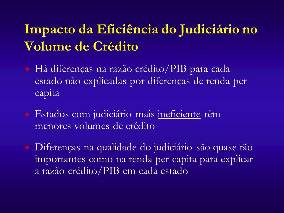 Impacto da Eficiência do Judiciário no Volume de Crédito F Há diferenças na razão crédito/PIB para cada estado não explicadas por diferenças de renda