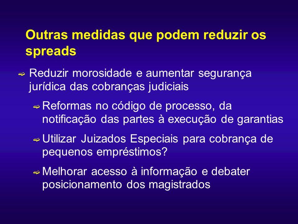 Outras medidas que podem reduzir os spreads ë Reduzir morosidade e aumentar segurança jurídica das cobranças judiciais ë Reformas no código de process