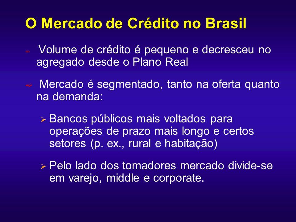 O Mercado de Crédito no Brasil ë Volume de crédito é pequeno e decresceu no agregado desde o Plano Real ë Mercado é segmentado, tanto na oferta quanto