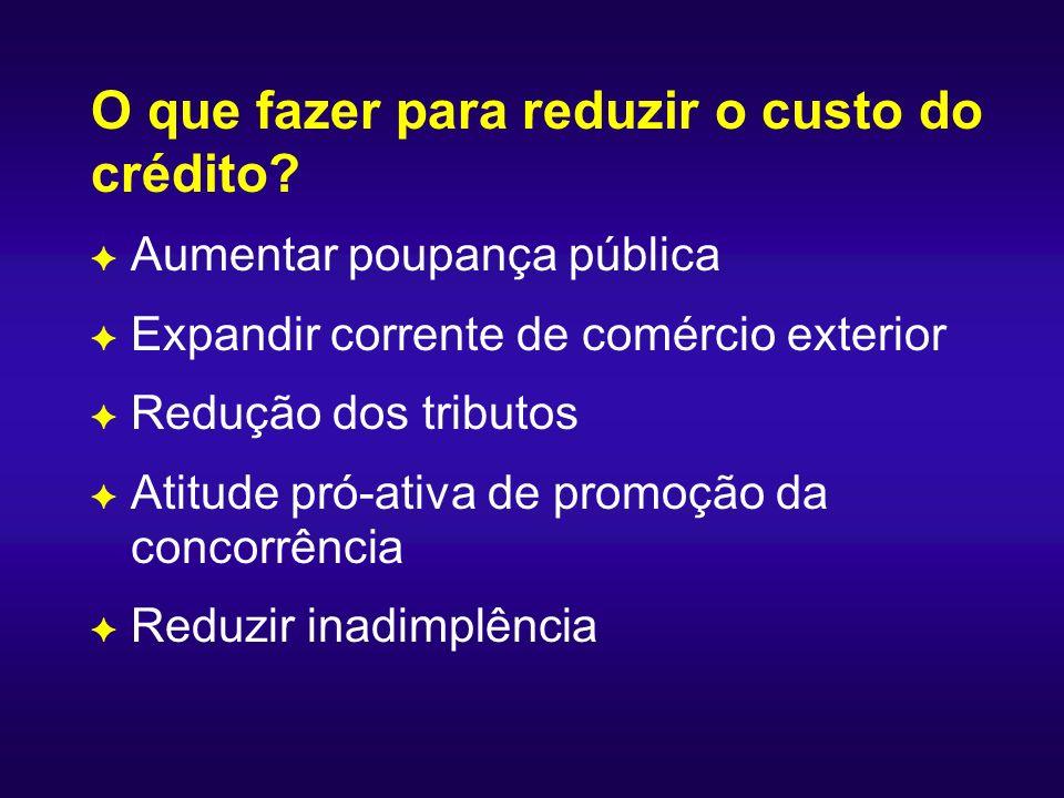 O que fazer para reduzir o custo do crédito? F Aumentar poupança pública F Expandir corrente de comércio exterior F Redução dos tributos F Atitude pró