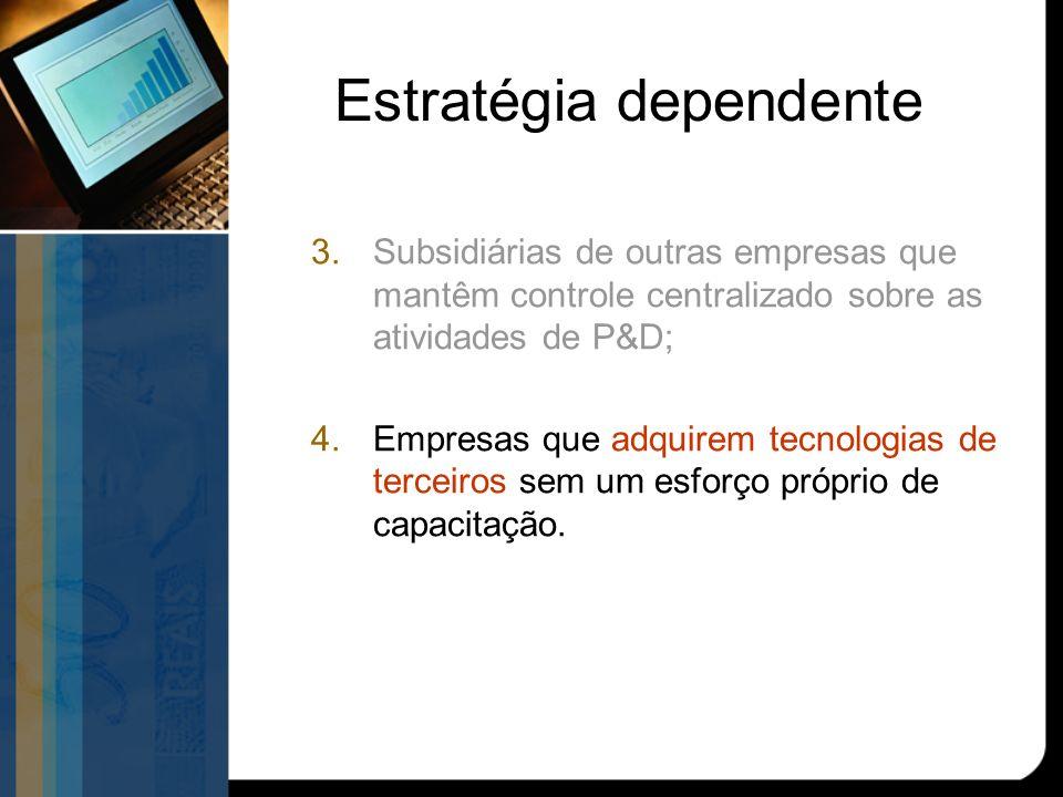 Estratégia dependente 3.Subsidiárias de outras empresas que mantêm controle centralizado sobre as atividades de P&D; 4.Empresas que adquirem tecnologias de terceiros sem um esforço próprio de capacitação.