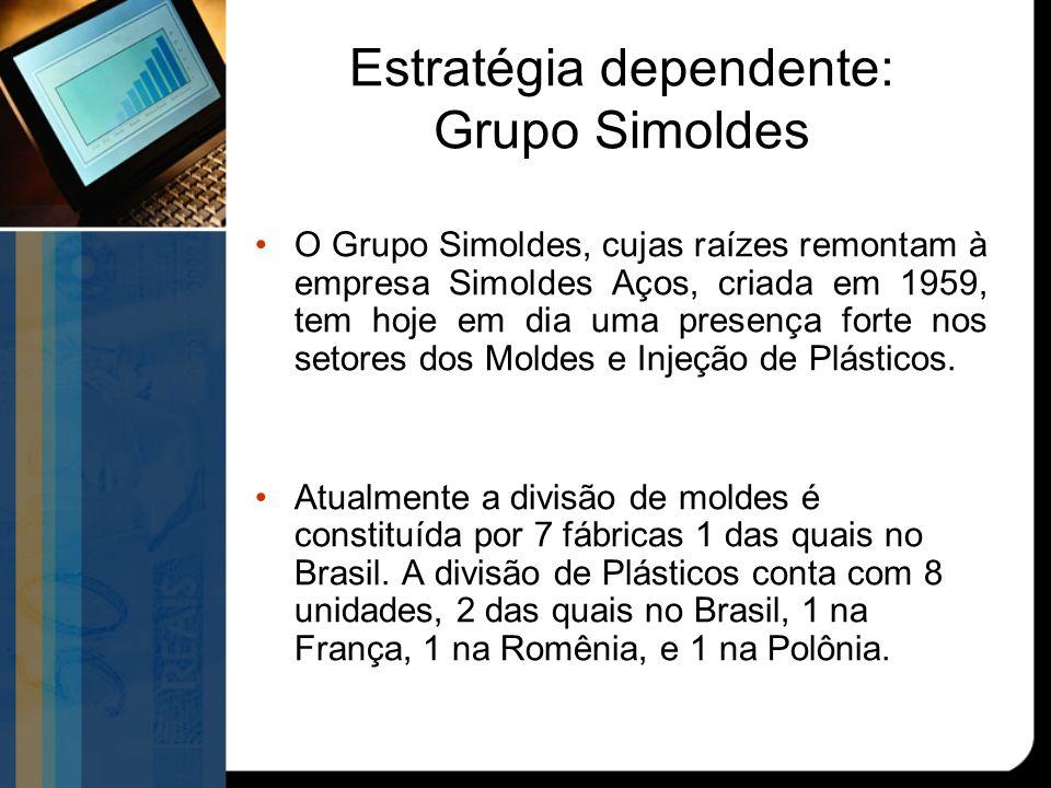 Estratégia dependente: Grupo Simoldes O Grupo Simoldes, cujas raízes remontam à empresa Simoldes Aços, criada em 1959, tem hoje em dia uma presença forte nos setores dos Moldes e Injeção de Plásticos.