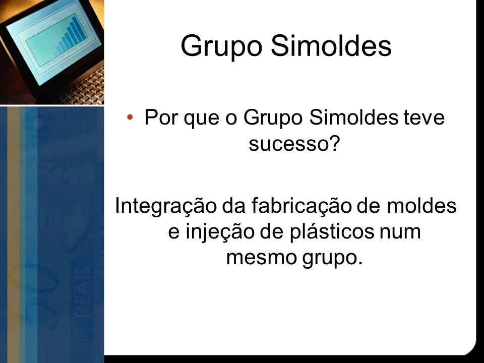 Grupo Simoldes Por que o Grupo Simoldes teve sucesso.