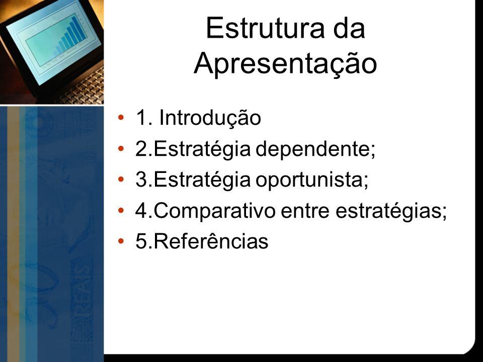 Estrutura da Apresentação 1.