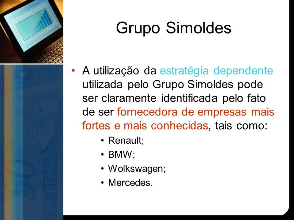 Grupo Simoldes A utilização da estratégia dependente utilizada pelo Grupo Simoldes pode ser claramente identificada pelo fato de ser fornecedora de empresas mais fortes e mais conhecidas, tais como: Renault; BMW; Wolkswagen; Mercedes.