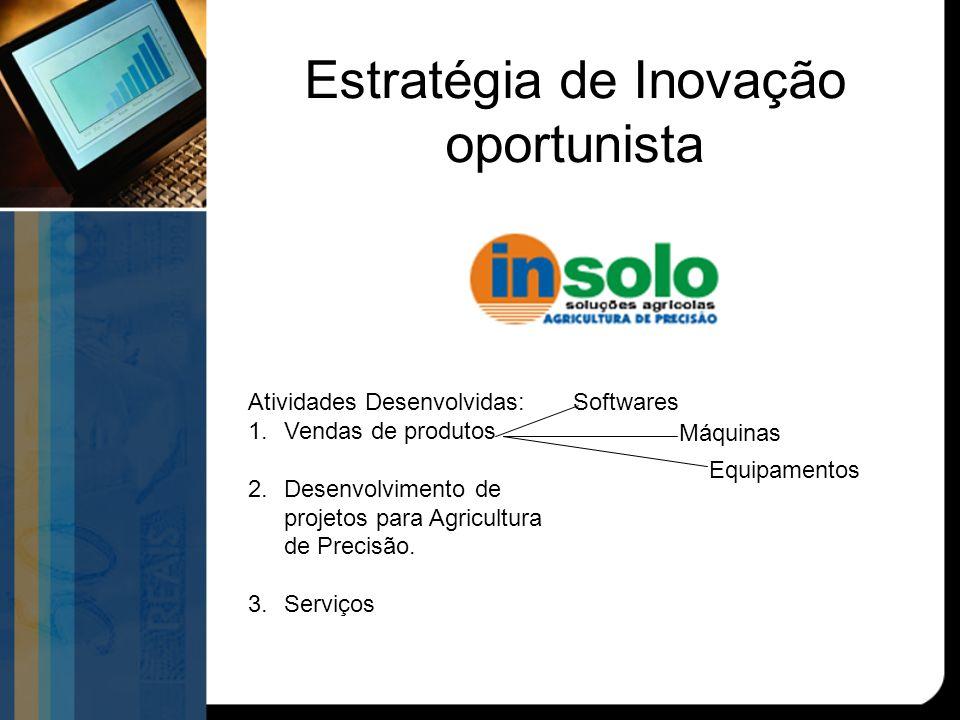 Estratégia de Inovação oportunista Atividades Desenvolvidas: 1.Vendas de produtos 2.Desenvolvimento de projetos para Agricultura de Precisão.