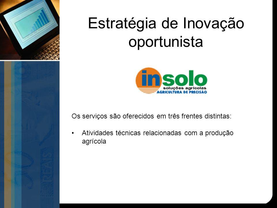 Estratégia de Inovação oportunista Os serviços são oferecidos em três frentes distintas: Atividades técnicas relacionadas com a produção agrícola