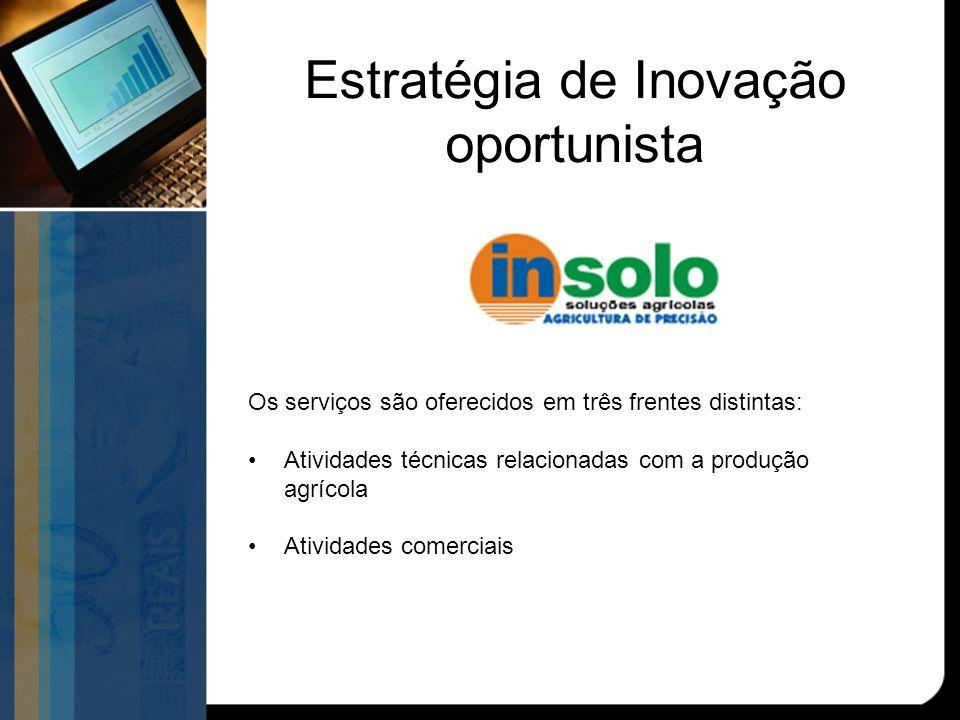 Estratégia de Inovação oportunista Os serviços são oferecidos em três frentes distintas: Atividades técnicas relacionadas com a produção agrícola Atividades comerciais