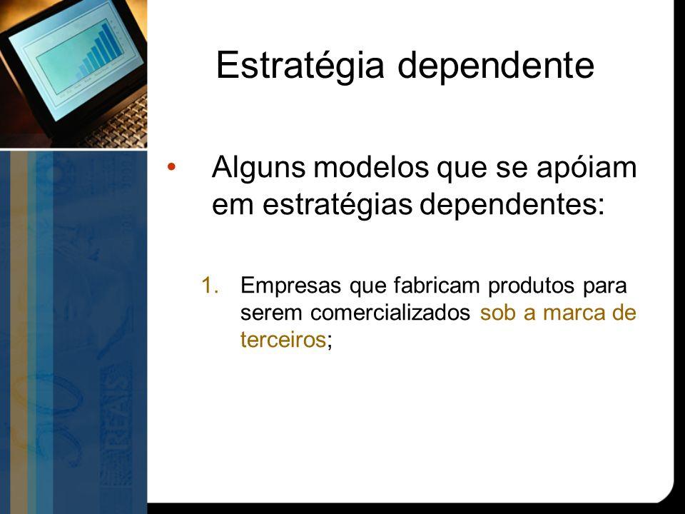 Estratégia dependente Alguns modelos que se apóiam em estratégias dependentes: 1.Empresas que fabricam produtos para serem comercializados sob a marca de terceiros; 2.Empresas que operam sob regime de franquias;