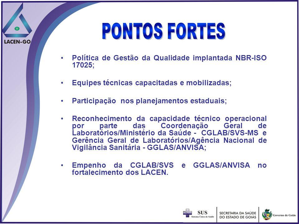 Política de Gestão da Qualidade implantada NBR-ISO 17025; Equipes técnicas capacitadas e mobilizadas; Participação nos planejamentos estaduais; Reconh