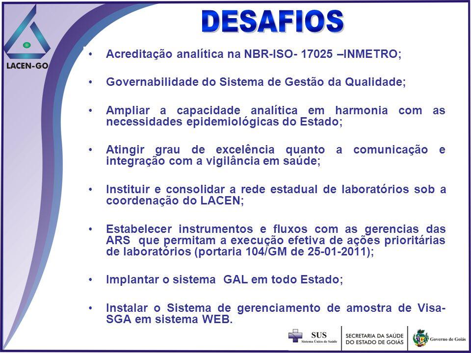 Acreditação analítica na NBR-ISO- 17025 –INMETRO; Governabilidade do Sistema de Gestão da Qualidade; Ampliar a capacidade analítica em harmonia com as