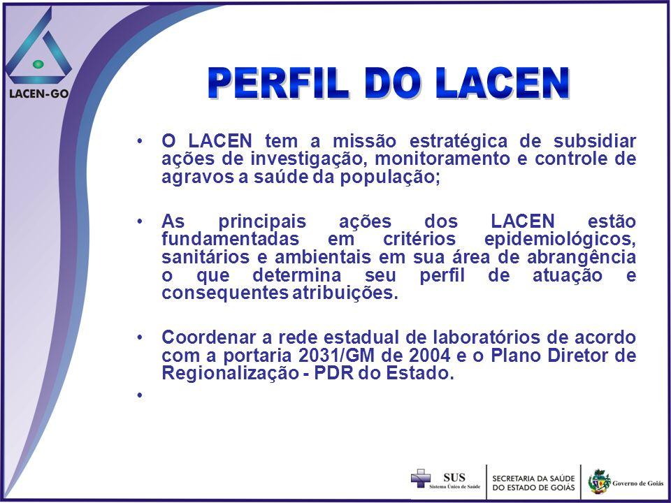 O LACEN tem a missão estratégica de subsidiar ações de investigação, monitoramento e controle de agravos a saúde da população; As principais ações dos