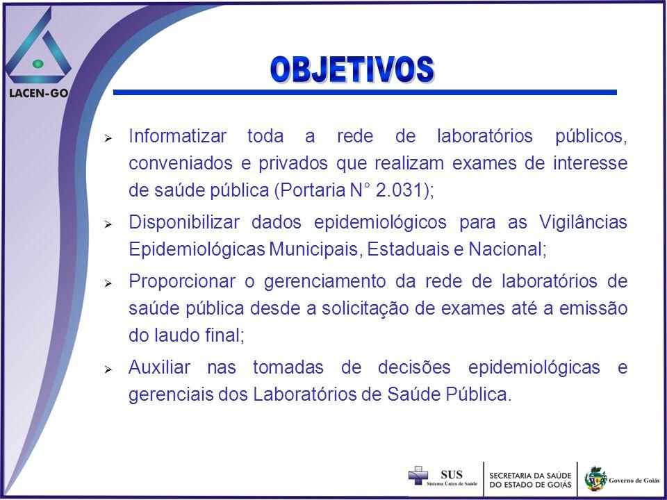 Informatizar toda a rede de laboratórios públicos, conveniados e privados que realizam exames de interesse de saúde pública (Portaria N° 2.031); Dispo