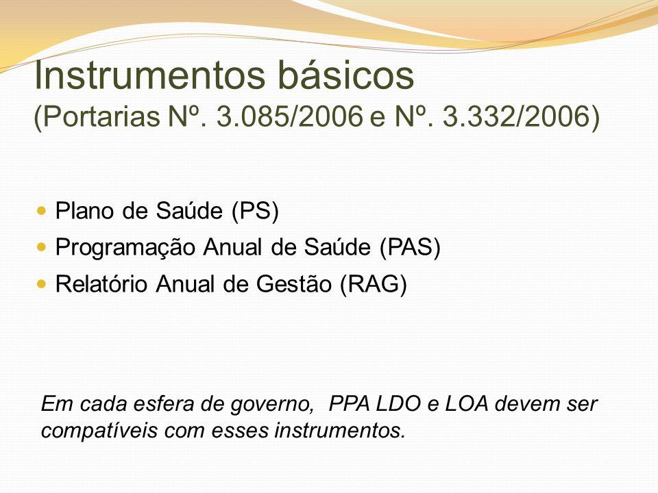 Instrumentos básicos (Portarias Nº. 3.085/2006 e Nº. 3.332/2006) Plano de Saúde (PS) Programação Anual de Saúde (PAS) Relatório Anual de Gestão (RAG)