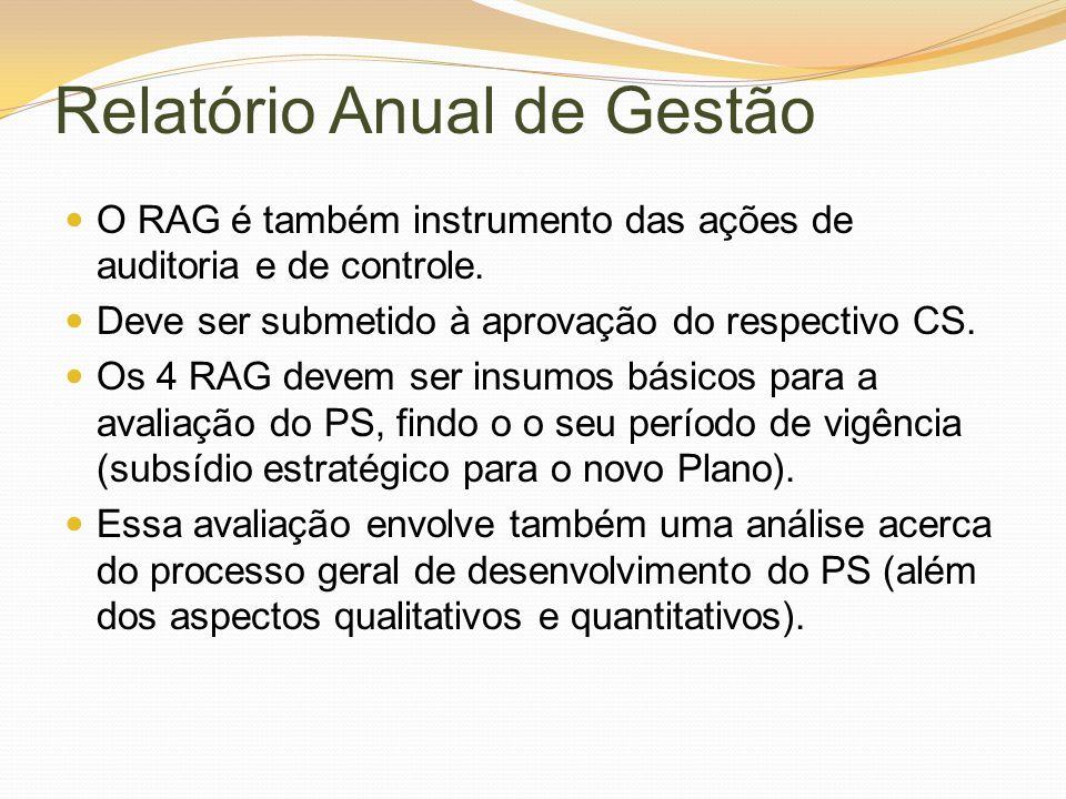 Relatório Anual de Gestão O RAG é também instrumento das ações de auditoria e de controle. Deve ser submetido à aprovação do respectivo CS. Os 4 RAG d