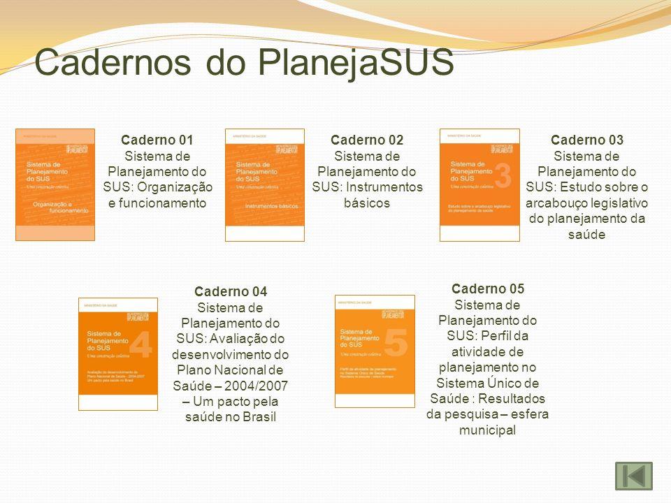Cadernos do PlanejaSUS Caderno 01 Sistema de Planejamento do SUS: Organização e funcionamento Caderno 02 Sistema de Planejamento do SUS: Instrumentos