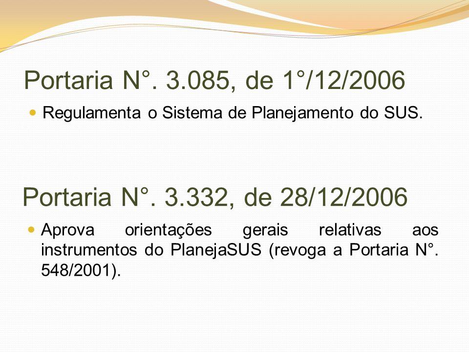 Portaria N°. 3.085, de 1°/12/2006 Regulamenta o Sistema de Planejamento do SUS. Portaria N°. 3.332, de 28/12/2006 Aprova orientações gerais relativas