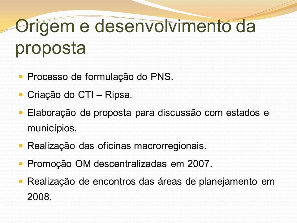 Origem e desenvolvimento da proposta Processo de formulação do PNS. Criação do CTI – Ripsa. Elaboração de proposta para discussão com estados e municí