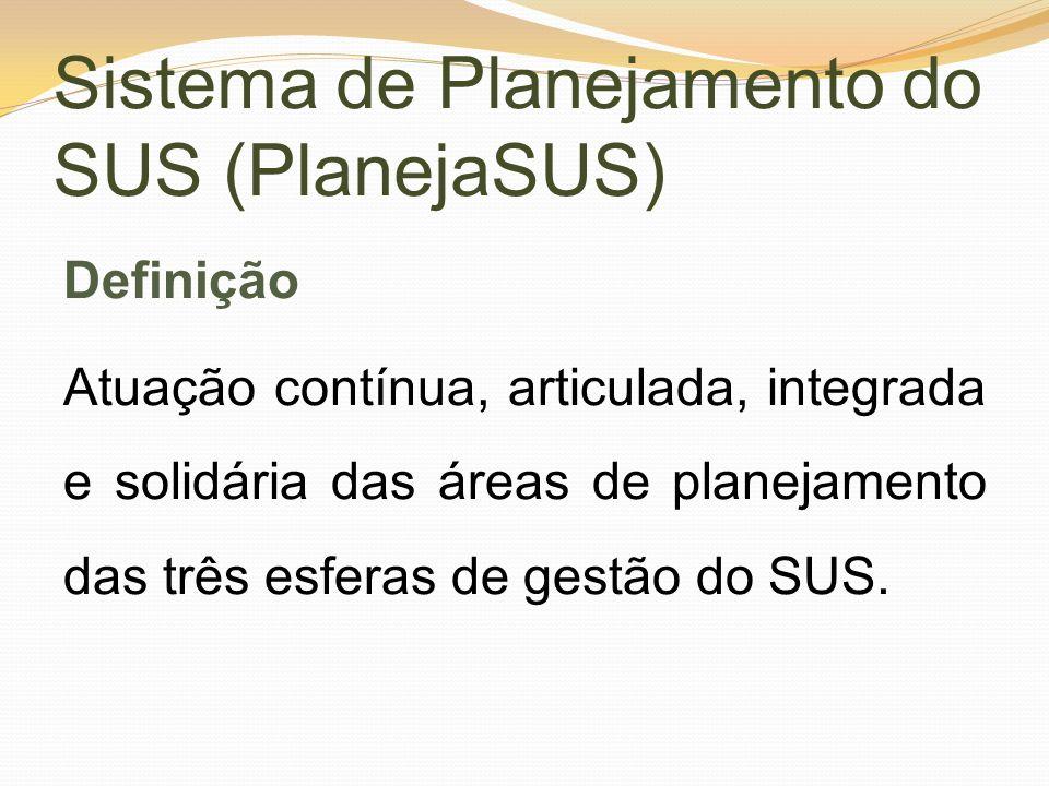 Sistema de Planejamento do SUS (PlanejaSUS) Definição Atuação contínua, articulada, integrada e solidária das áreas de planejamento das três esferas d