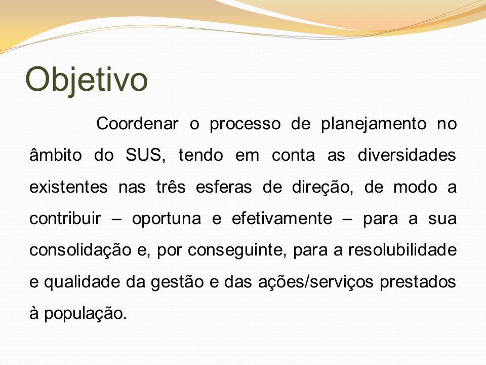 Objetivo Coordenar o processo de planejamento no âmbito do SUS, tendo em conta as diversidades existentes nas três esferas de direção, de modo a contr