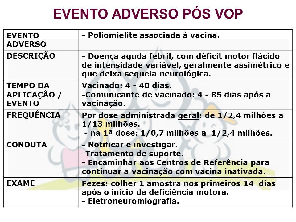 EVENTO ADVERSO - Poliomielite associada à vacina. DESCRIÇÃO- Doença aguda febril, com déficit motor flácido de intensidade variável, geralmente assimé