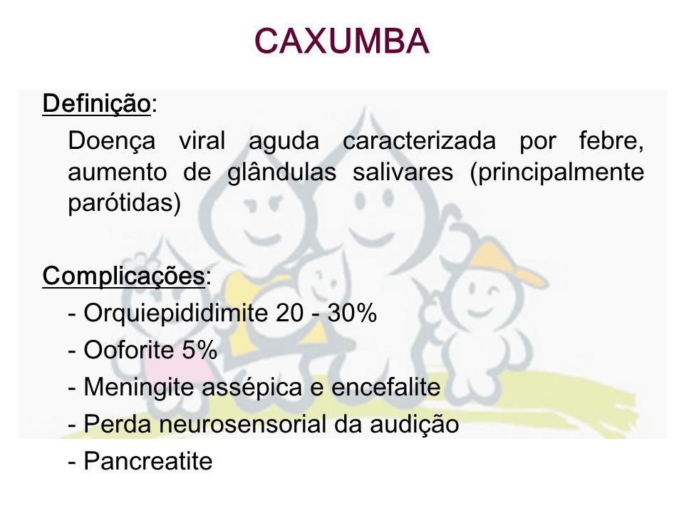 Definição: Doença viral aguda caracterizada por febre, aumento de glândulas salivares (principalmente parótidas) Complicações: - Orquiepididimite 20 -