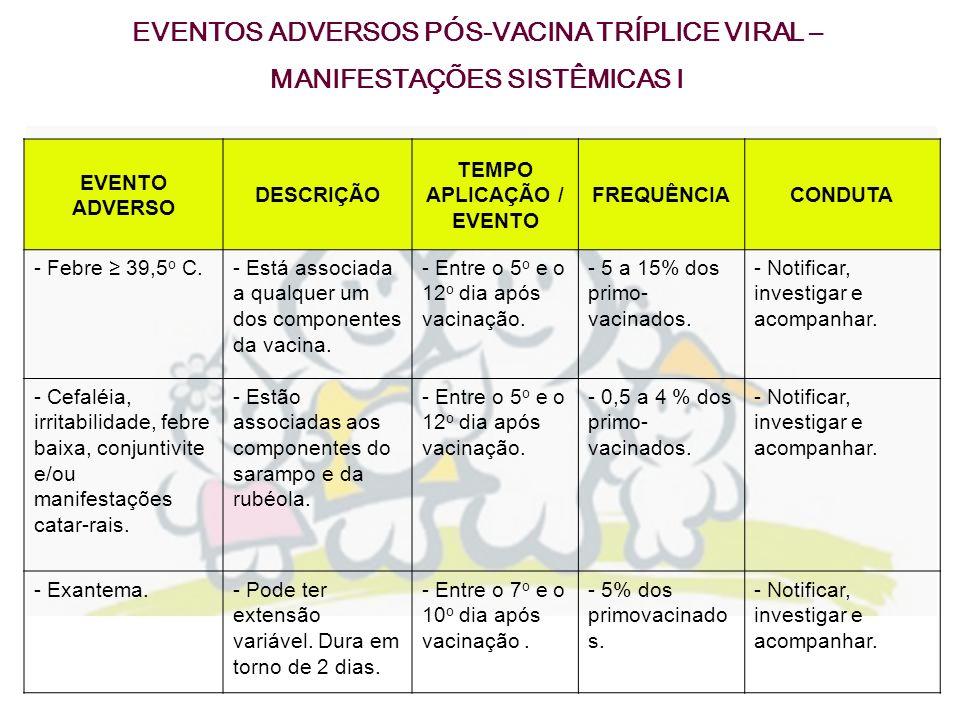 EVENTOS ADVERSOS PÓS-VACINA TRÍPLICE VIRAL – MANIFESTAÇÕES SISTÊMICAS I EVENTO ADVERSO DESCRIÇÃO TEMPO APLICAÇÃO / EVENTO FREQUÊNCIACONDUTA - Febre 39