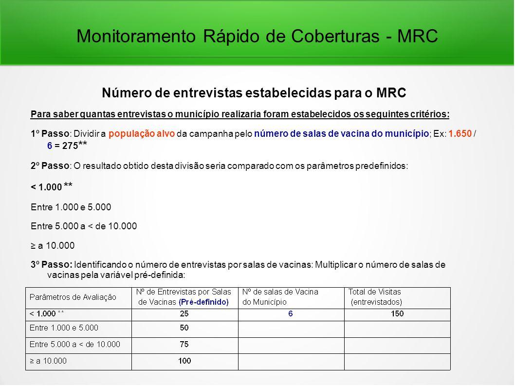 Monitoramento Rápido de Coberturas - MRC Número de entrevistas estabelecidas para o MRC Para saber quantas entrevistas o município realizaria foram estabelecidos os seguintes critérios: 1º Passo: Dividir a população alvo da campanha pelo número de salas de vacina do município; Ex: 1.650 / 6 = 275 ** 2º Passo: O resultado obtido desta divisão seria comparado com os parâmetros predefinidos: < 1.000 ** Entre 1.000 e 5.000 Entre 5.000 a < de 10.000 a 10.000 3º Passo: Identificando o número de entrevistas por salas de vacinas: Multiplicar o número de salas de vacinas pela variável pré-definida: