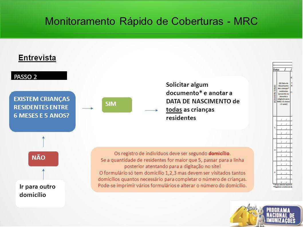 Monitoramento Rápido de Coberturas - MRC Entrevista PASSO 2 SIM Solicitar algum documento* e anotar a DATA DE NASCIMENTO de todas as crianças resident