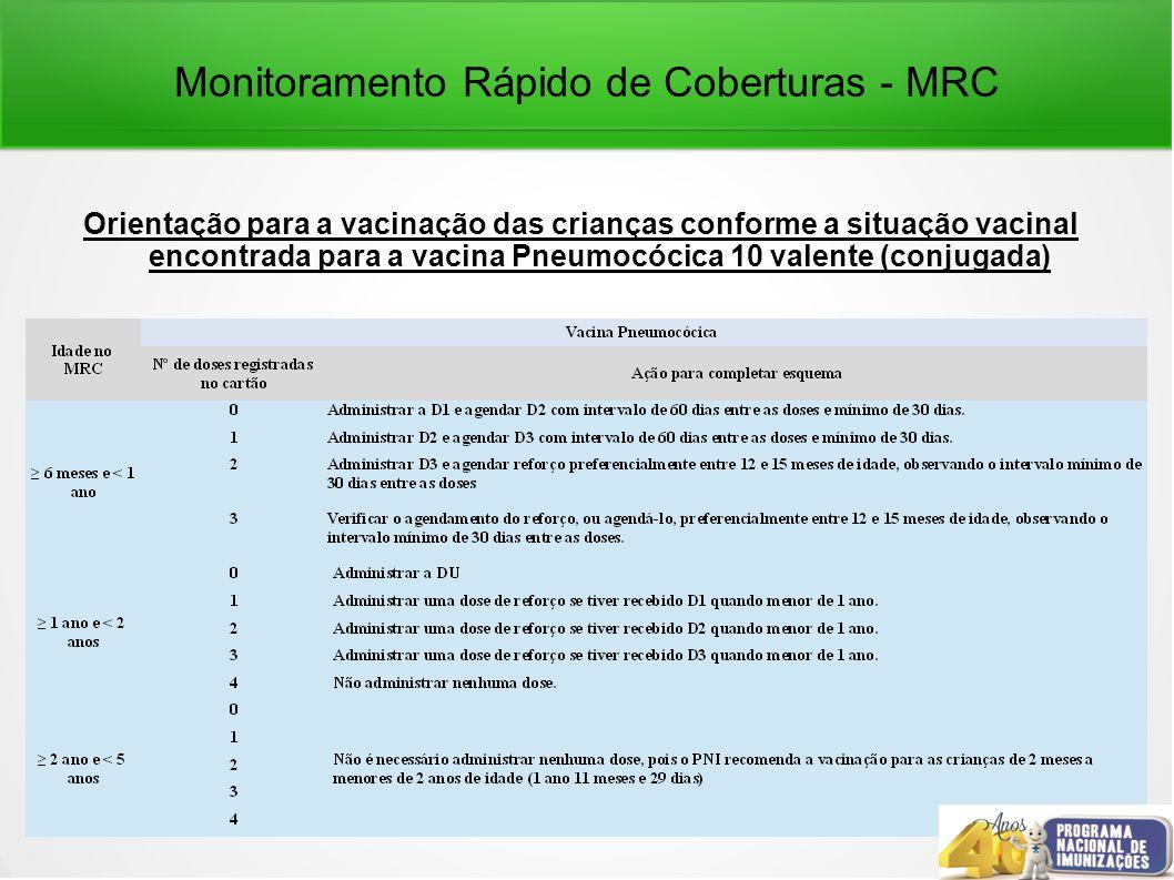 Monitoramento Rápido de Coberturas - MRC Orientação para a vacinação das crianças conforme a situação vacinal encontrada para a vacina Pneumocócica 10
