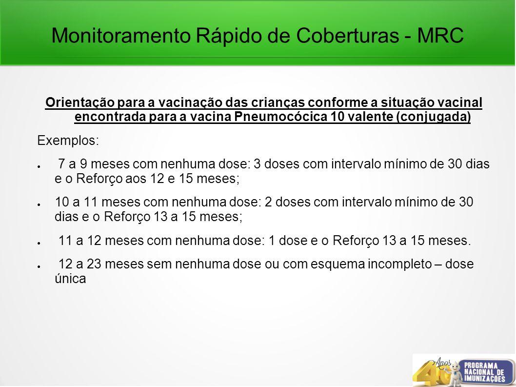 Monitoramento Rápido de Coberturas - MRC Orientação para a vacinação das crianças conforme a situação vacinal encontrada para a vacina Pneumocócica 10 valente (conjugada) Exemplos: 7 a 9 meses com nenhuma dose: 3 doses com intervalo mínimo de 30 dias e o Reforço aos 12 e 15 meses; 10 a 11 meses com nenhuma dose: 2 doses com intervalo mínimo de 30 dias e o Reforço 13 a 15 meses; 11 a 12 meses com nenhuma dose: 1 dose e o Reforço 13 a 15 meses.