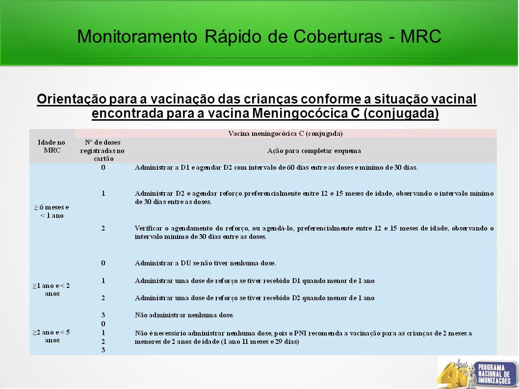 Monitoramento Rápido de Coberturas - MRC Orientação para a vacinação das crianças conforme a situação vacinal encontrada para a vacina Meningocócica C (conjugada)
