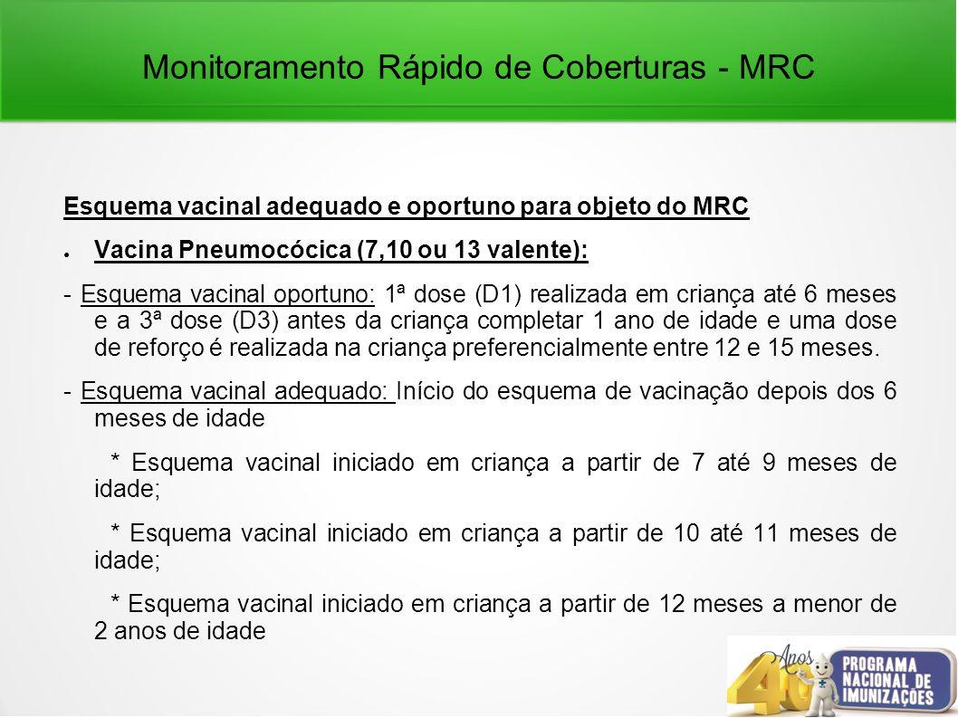 Monitoramento Rápido de Coberturas - MRC Esquema vacinal adequado e oportuno para objeto do MRC Vacina Pneumocócica (7,10 ou 13 valente): - Esquema vacinal oportuno: 1ª dose (D1) realizada em criança até 6 meses e a 3ª dose (D3) antes da criança completar 1 ano de idade e uma dose de reforço é realizada na criança preferencialmente entre 12 e 15 meses.