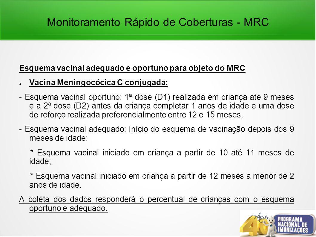 Monitoramento Rápido de Coberturas - MRC Esquema vacinal adequado e oportuno para objeto do MRC Vacina Meningocócica C conjugada: - Esquema vacinal op