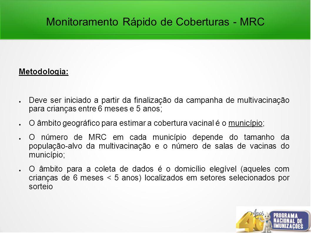 Monitoramento Rápido de Coberturas - MRC Metodologia: Deve ser iniciado a partir da finalização da campanha de multivacinação para crianças entre 6 meses e 5 anos; O âmbito geográfico para estimar a cobertura vacinal é o município; O número de MRC em cada município depende do tamanho da população-alvo da multivacinação e o número de salas de vacinas do município; O âmbito para a coleta de dados é o domicílio elegível (aqueles com crianças de 6 meses < 5 anos) localizados em setores selecionados por sorteio