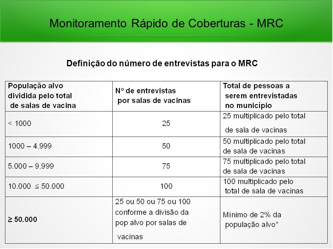 Monitoramento Rápido de Coberturas - MRC Definição do número de entrevistas para o MRC