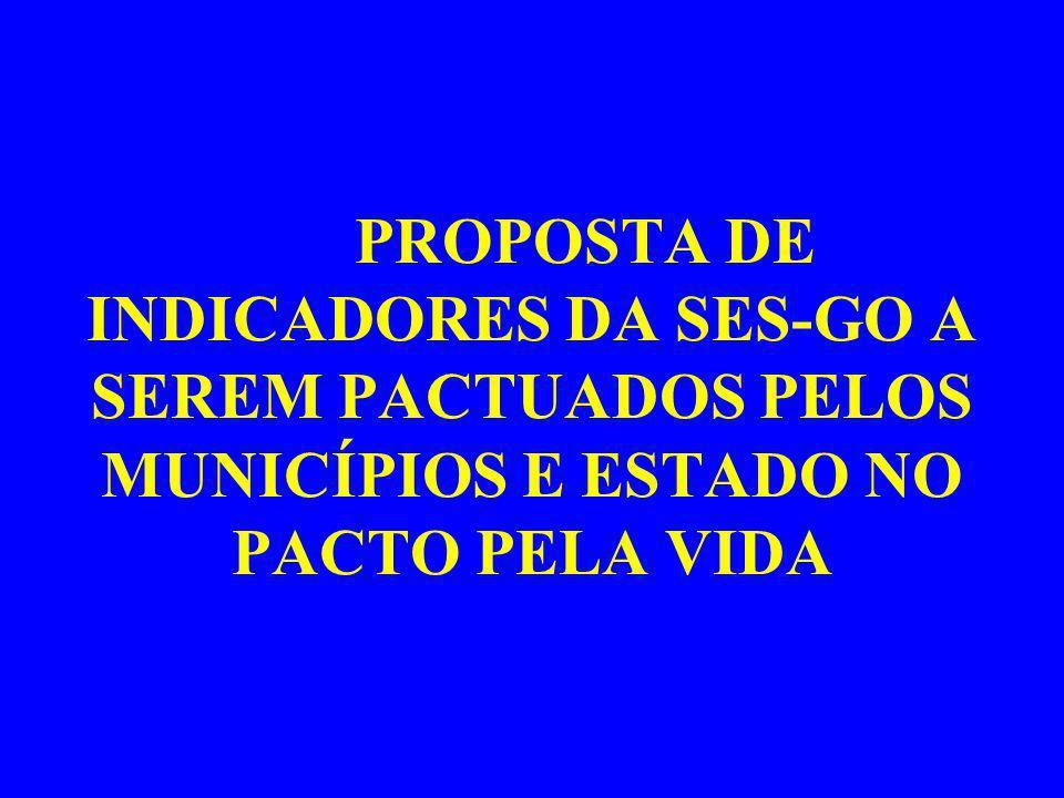PROPOSTA DE INDICADORES DA SES-GO A SEREM PACTUADOS PELOS MUNICÍPIOS E ESTADO NO PACTO PELA VIDA