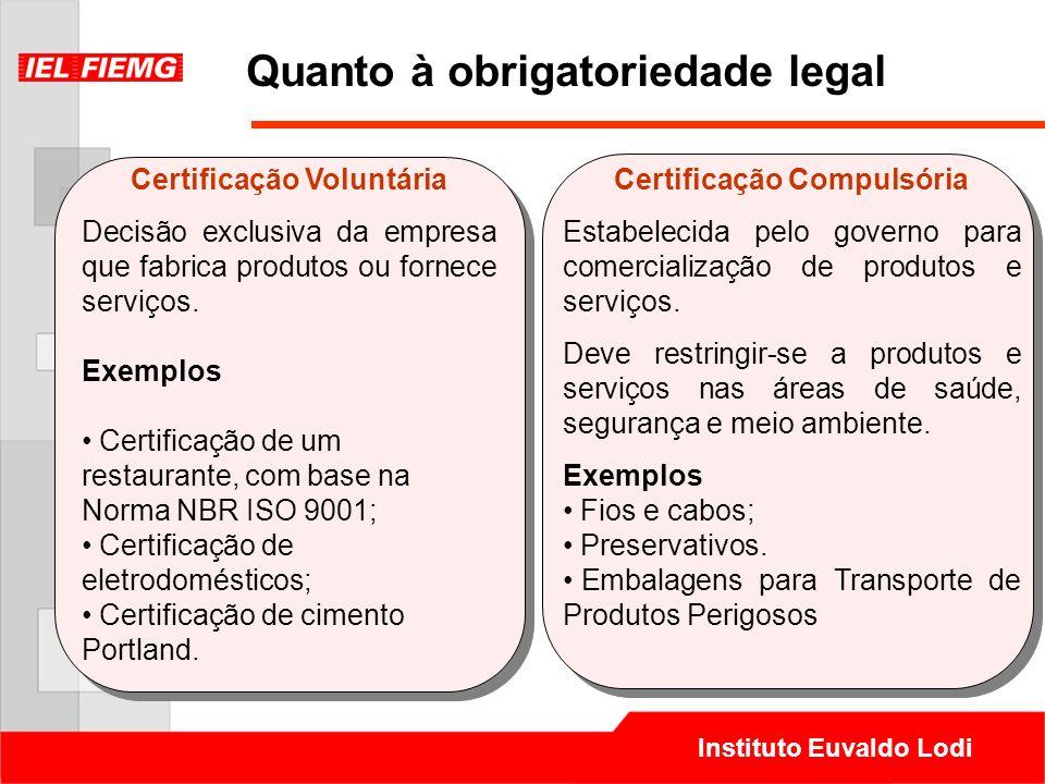 Instituto Euvaldo Lodi Quanto à obrigatoriedade legal Certificação Compulsória Estabelecida pelo governo para comercialização de produtos e serviços.