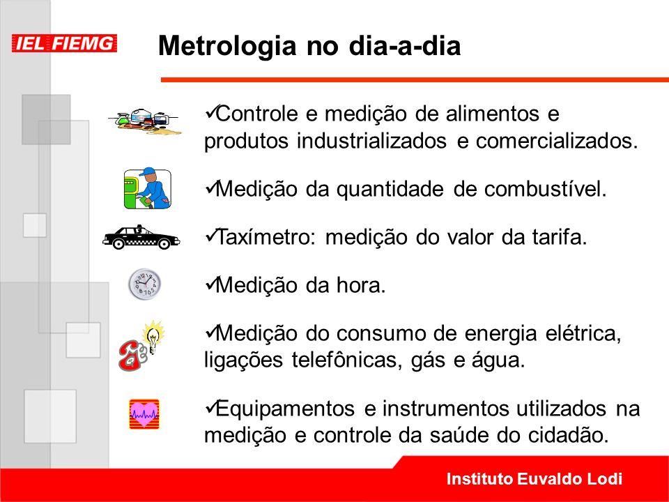 Instituto Euvaldo Lodi Metrologia no dia-a-dia Controle e medição de alimentos e produtos industrializados e comercializados. Medição da quantidade de