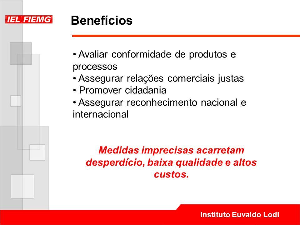 Instituto Euvaldo Lodi Benefícios Avaliar conformidade de produtos e processos Assegurar relações comerciais justas Promover cidadania Assegurar recon