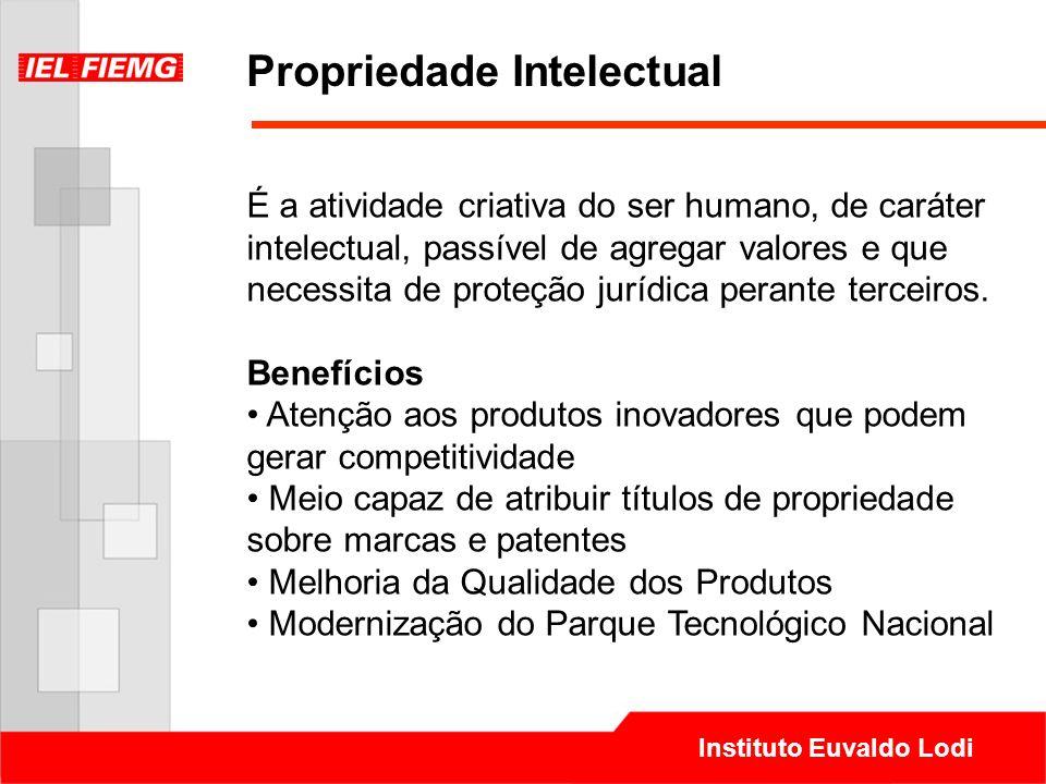 Instituto Euvaldo Lodi Propriedade Intelectual É a atividade criativa do ser humano, de caráter intelectual, passível de agregar valores e que necessi