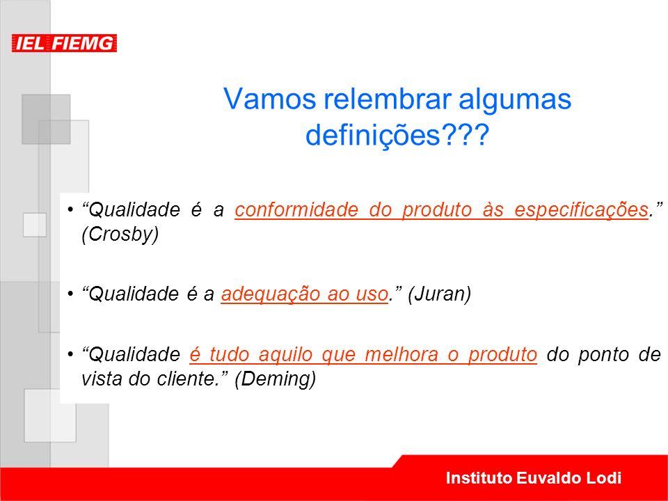 Instituto Euvaldo Lodi Qualidade é a conformidade do produto às especificações. (Crosby) Qualidade é a adequação ao uso. (Juran) Qualidade é tudo aqui