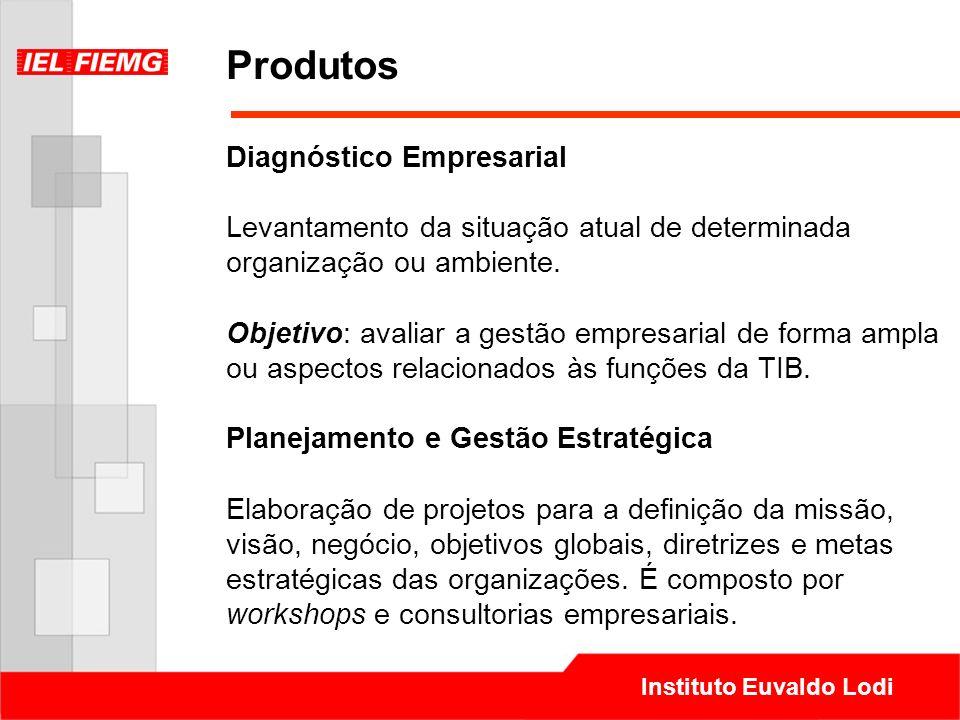 Instituto Euvaldo Lodi Produtos Diagnóstico Empresarial Levantamento da situação atual de determinada organização ou ambiente. Objetivo: avaliar a ges