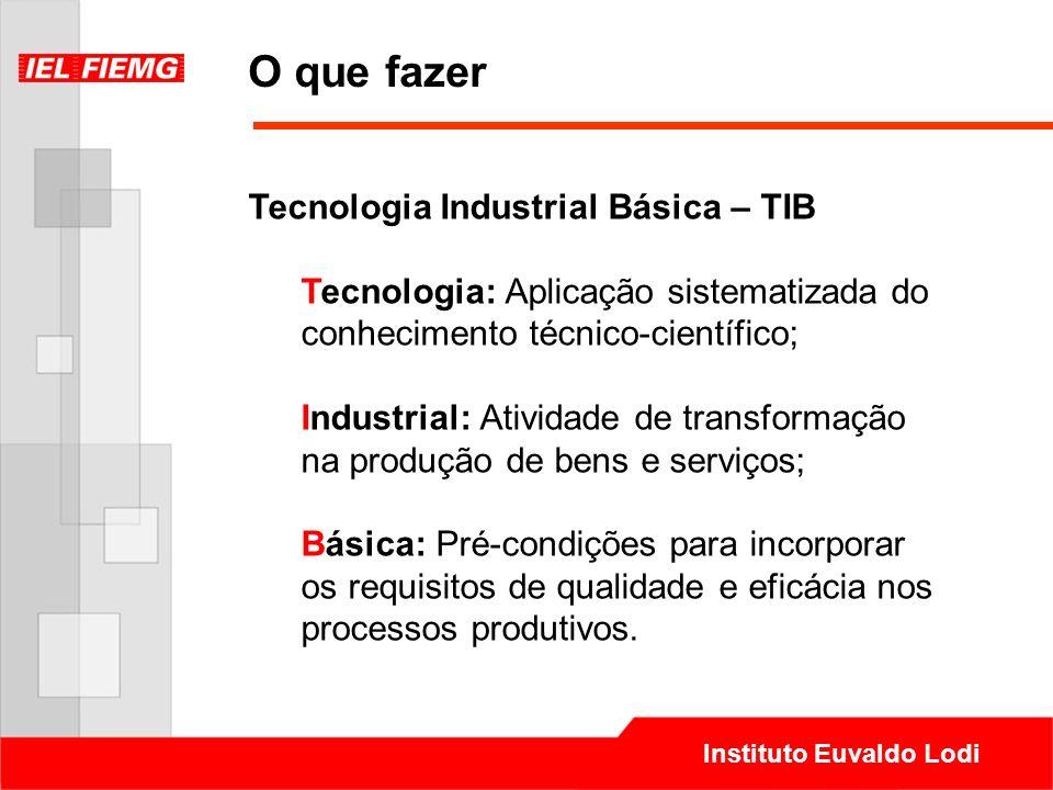 Instituto Euvaldo Lodi O que fazer Tecnologia Industrial Básica – TIB Tecnologia: Aplicação sistematizada do conhecimento técnico-científico; Industri