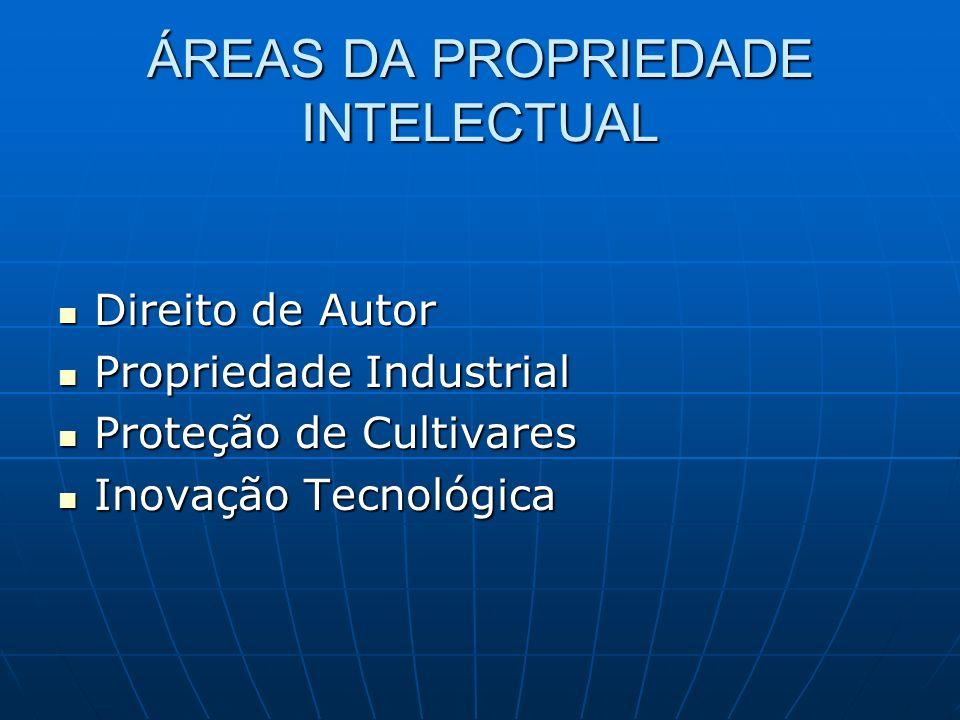 ÁREAS DA PROPRIEDADE INTELECTUAL Direito de Autor Direito de Autor Propriedade Industrial Propriedade Industrial Proteção de Cultivares Proteção de Cu