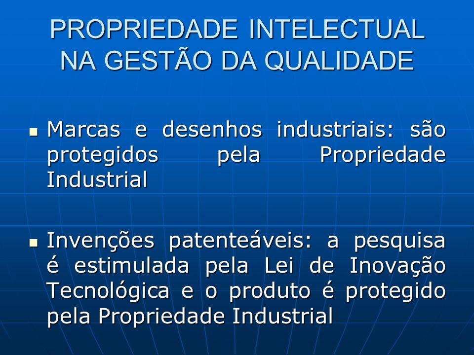 PROPRIEDADE INTELECTUAL NA GESTÃO DA QUALIDADE Marcas e desenhos industriais: são protegidos pela Propriedade Industrial Marcas e desenhos industriais