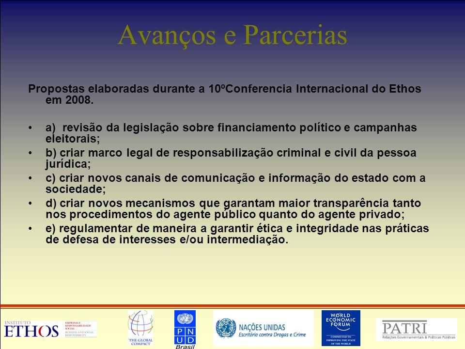 Propostas elaboradas durante a 10ºConferencia Internacional do Ethos em 2008.