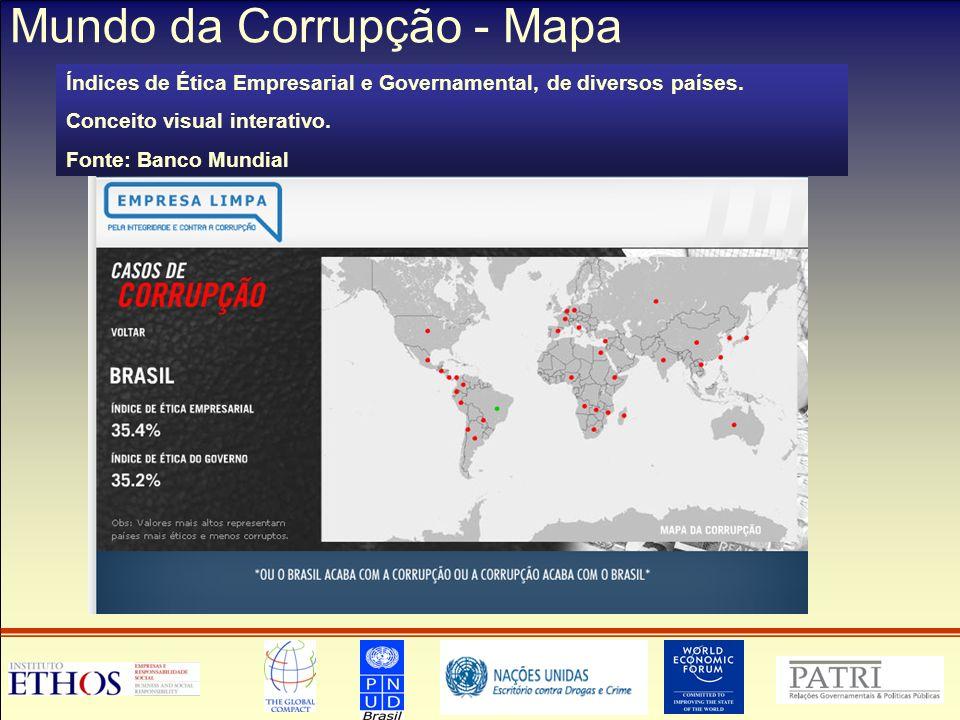 Mundo da Corrupção - Mapa Índices de Ética Empresarial e Governamental, de diversos países.