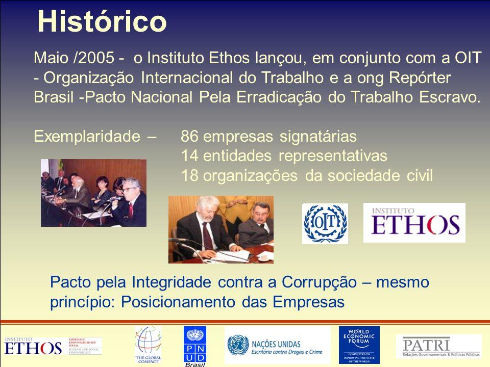 Maio /2005 - o Instituto Ethos lançou, em conjunto com a OIT - Organização Internacional do Trabalho e a ong Repórter Brasil -Pacto Nacional Pela Erradicação do Trabalho Escravo.